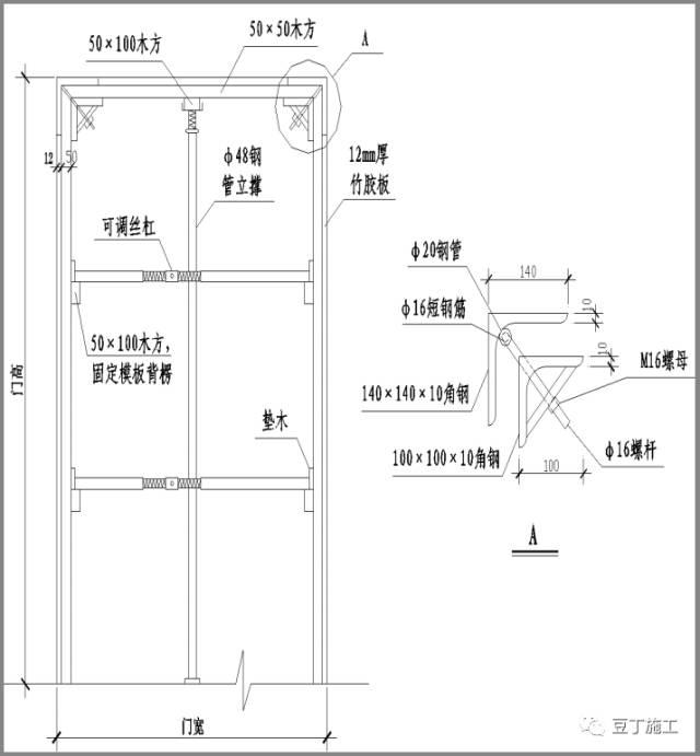 阳角处用l75×75×6的角钢与木模固定,同时洞口模板内部加支撑,保证