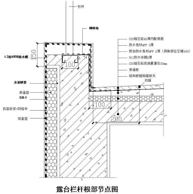 地下室,楼地面,屋面,外墙防水节点构造详图,编方案肯定用的到!