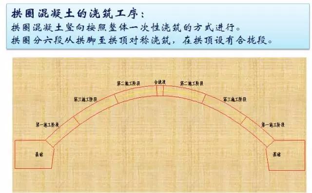 midas/civil静力分析步骤-小结   桥梁工程大型临时结构的设计与计算